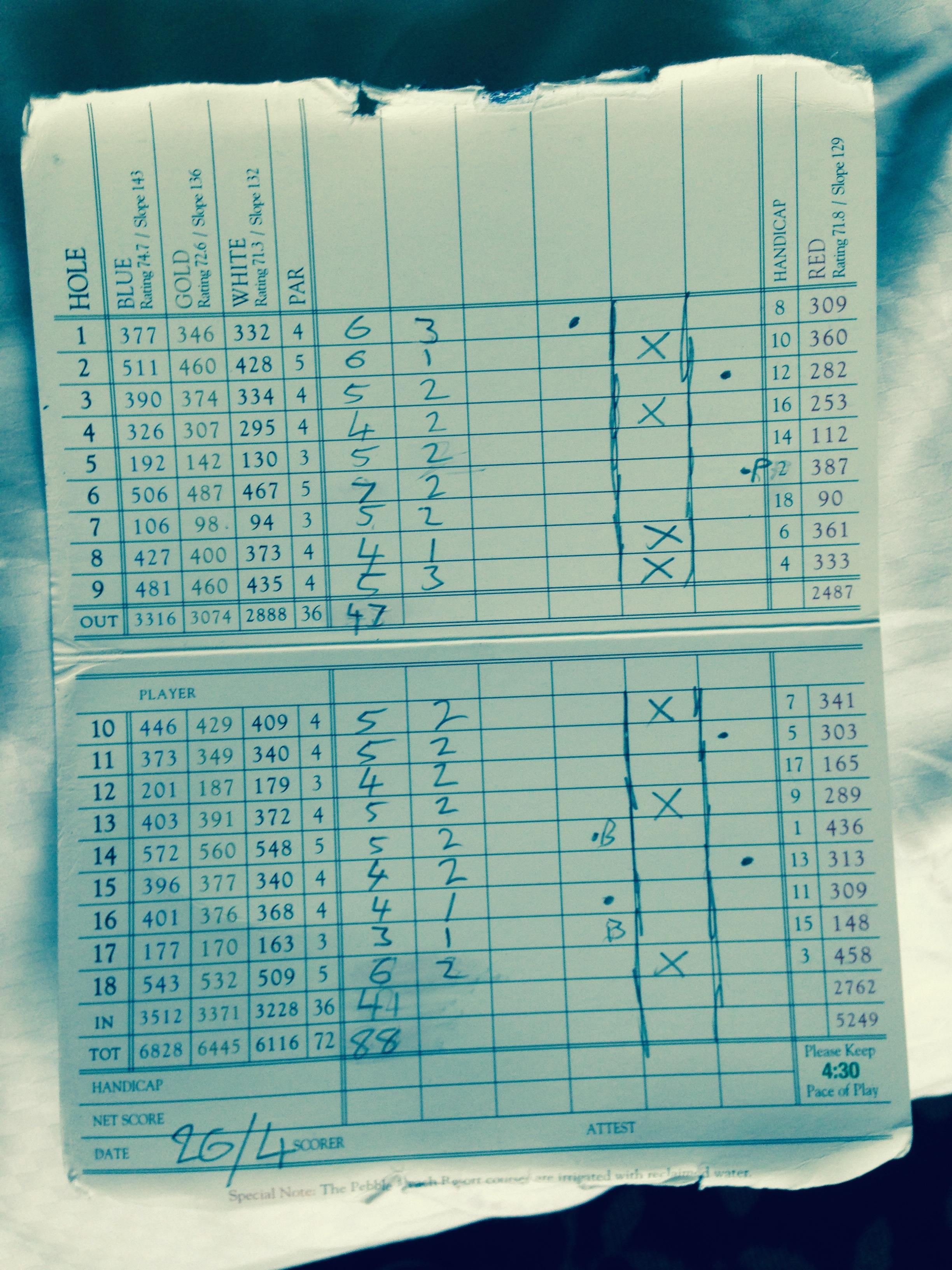 Pebble Beach Links scorecard