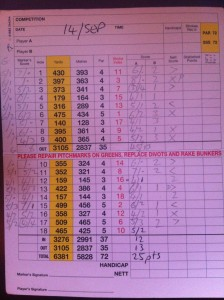 Birkdale scorecard