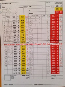 My scorecard from Bristol & CliftonGolf Club